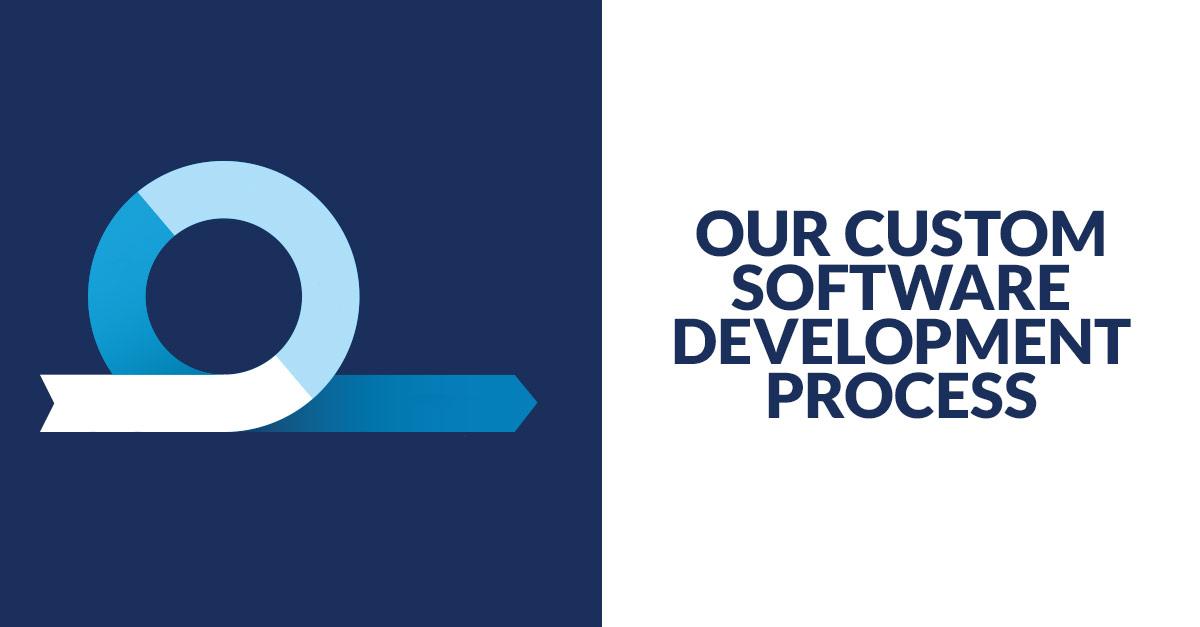 Our Custom Software Development Process Banner