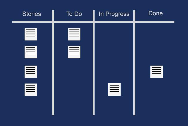 Agile Coaching Main Image 2